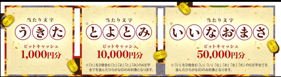 当たり文字が入っていた最大5万円分がもらえる!